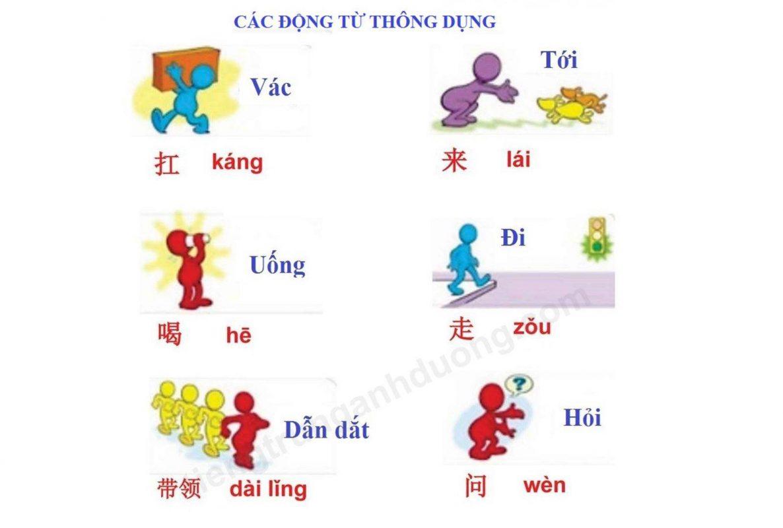 Dong tu trong tieng Trung